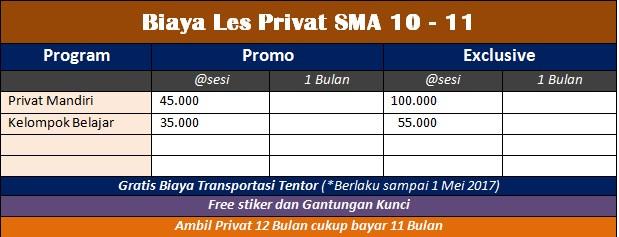 Biaya Les Privat SMA Jogja 10 - 11