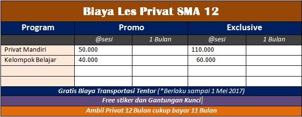 Biaya Les Privat SMA Jogja 12